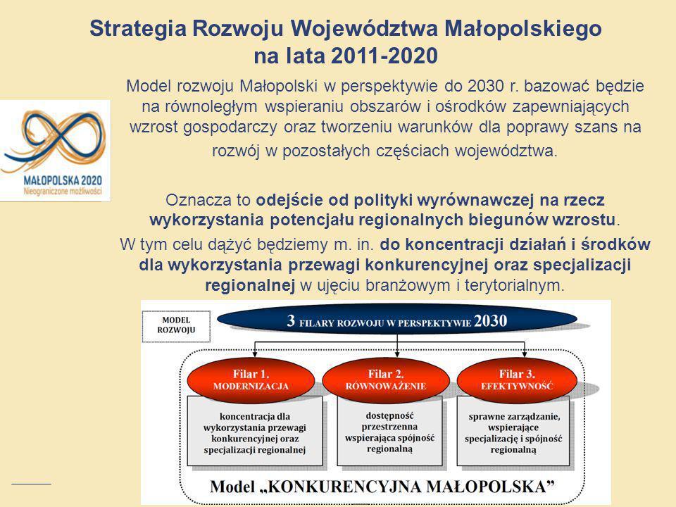 Strategia Rozwoju Województwa Małopolskiego na lata 2011-2020 Model rozwoju Małopolski w perspektywie do 2030 r. bazować będzie na równoległym wspiera