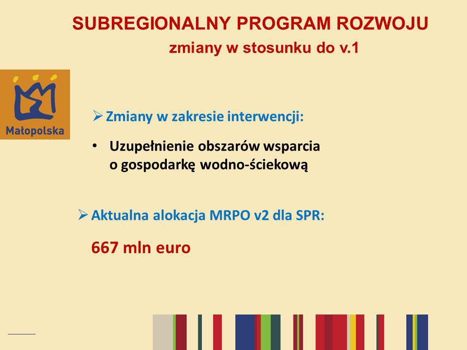 SUBREGIONALNY PROGRAM ROZWOJU zmiany w stosunku do v.1 Zmiany w zakresie interwencji: Uzupełnienie obszarów wsparcia o gospodarkę wodno-ściekową Aktualna alokacja MRPO v2 dla SPR: 667 mln euro