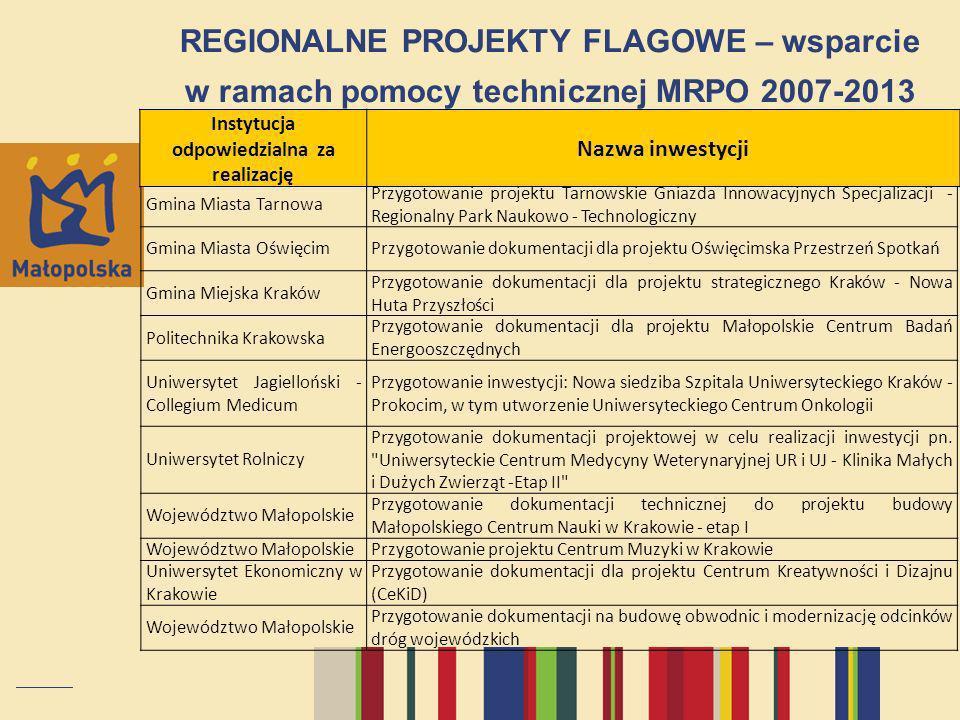 REGIONALNE PROJEKTY FLAGOWE – wsparcie w ramach pomocy technicznej MRPO 2007-2013 Gmina Miasta Tarnowa Przygotowanie projektu Tarnowskie Gniazda Innow