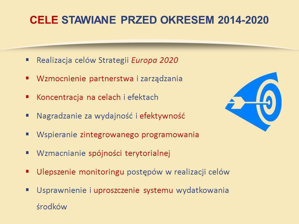 CELE STAWIANE PRZED OKRESEM 2014-2020 Realizacja celów Strategii Europa 2020 Wzmocnienie partnerstwa i zarządzania Koncentracja na celach i efektach Nagradzanie za wydajność i efektywność Wspieranie zintegrowanego programowania Wzmacnianie spójności terytorialnej Ulepszenie monitoringu postępów w realizacji celów Usprawnienie i uproszczenie systemu wydatkowania środków