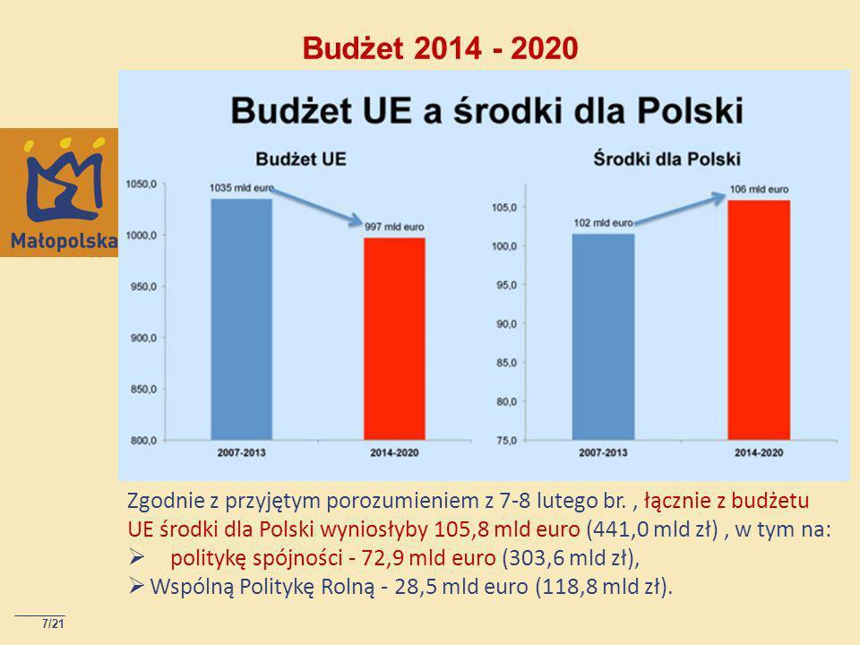 Budżet 2014 - 2020 Zgodnie z przyjętym porozumieniem z 7-8 lutego br., łącznie z budżetu UE środki dla Polski wyniosłyby 105,8 mld euro (441,0 mld zł)