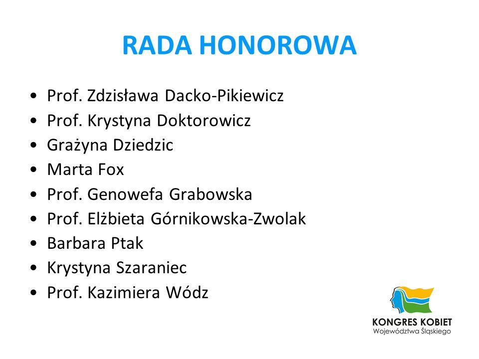 RADA HONOROWA Prof. Zdzisława Dacko-Pikiewicz Prof. Krystyna Doktorowicz Grażyna Dziedzic Marta Fox Prof. Genowefa Grabowska Prof. Elżbieta Górnikowsk
