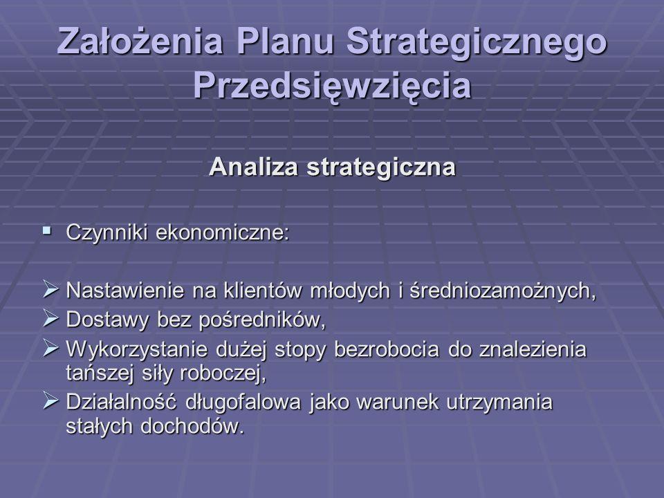 Założenia Planu Strategicznego Przedsięwzięcia Analiza strategiczna Czynniki ekonomiczne: Czynniki ekonomiczne: Nastawienie na klientów młodych i śred