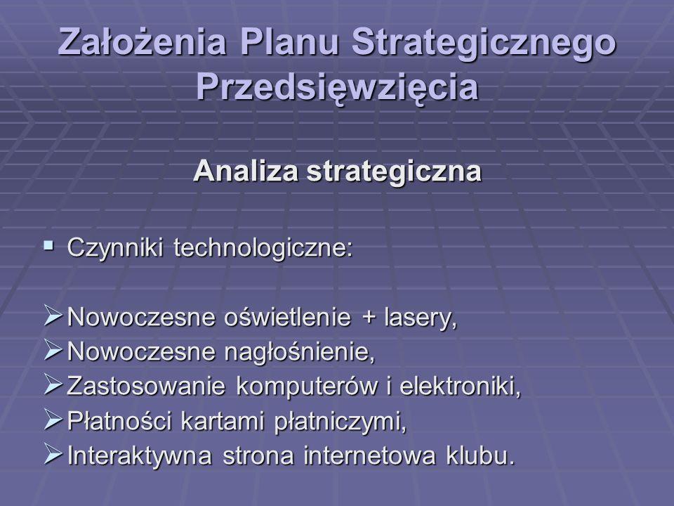 Założenia Planu Strategicznego Przedsięwzięcia Analiza strategiczna Czynniki technologiczne: Czynniki technologiczne: Nowoczesne oświetlenie + lasery,