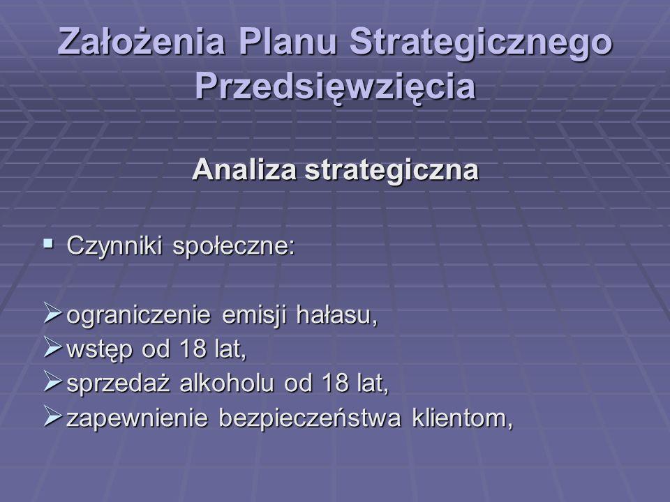 Założenia Planu Strategicznego Przedsięwzięcia Analiza strategiczna Czynniki społeczne: Czynniki społeczne: ograniczenie emisji hałasu, ograniczenie e