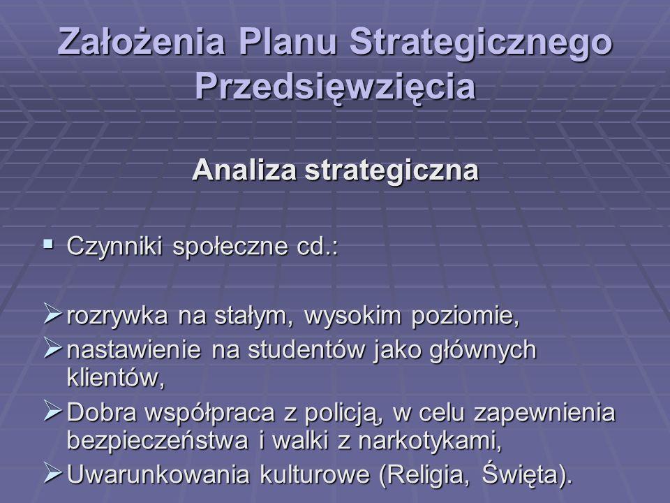 Założenia Planu Strategicznego Przedsięwzięcia Analiza strategiczna Czynniki społeczne cd.: Czynniki społeczne cd.: rozrywka na stałym, wysokim poziom