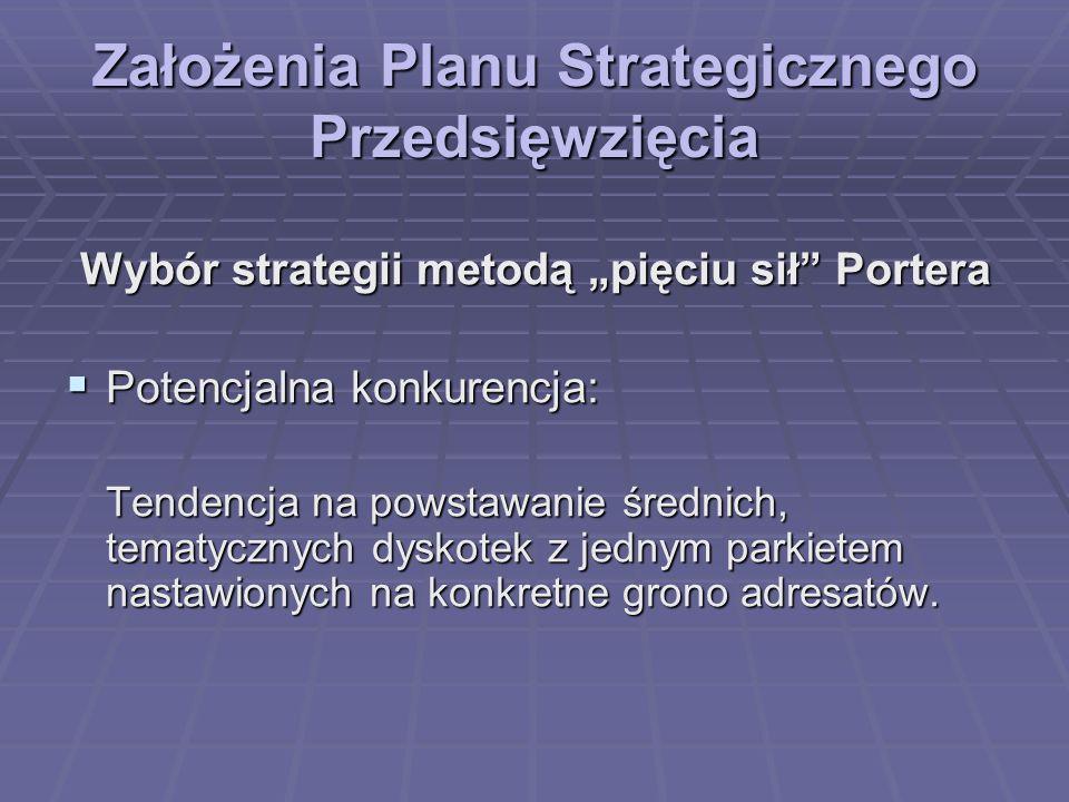Założenia Planu Strategicznego Przedsięwzięcia Wybór strategii metodą pięciu sił Portera Potencjalna konkurencja: Potencjalna konkurencja: Tendencja n