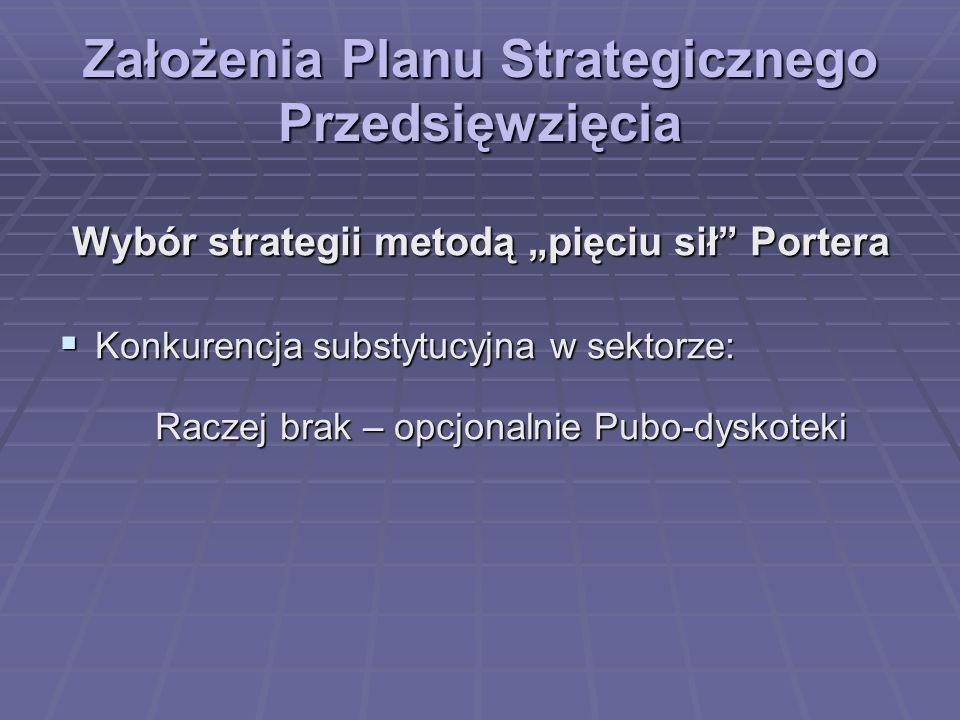 Założenia Planu Strategicznego Przedsięwzięcia Wybór strategii metodą pięciu sił Portera Konkurencja substytucyjna w sektorze: Konkurencja substytucyj