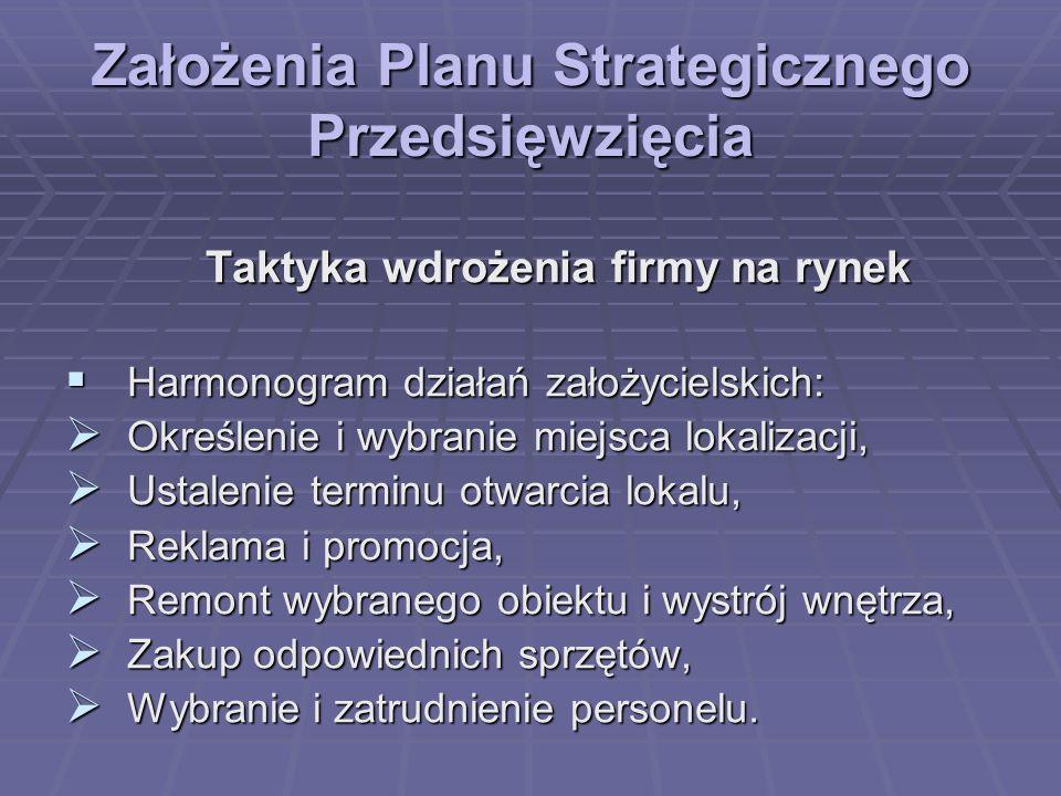 Założenia Planu Strategicznego Przedsięwzięcia Taktyka wdrożenia firmy na rynek Harmonogram działań założycielskich: Harmonogram działań założycielski