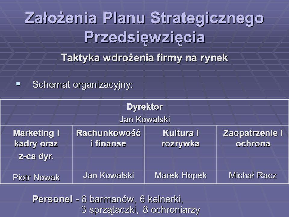 Założenia Planu Strategicznego Przedsięwzięcia Taktyka wdrożenia firmy na rynek Schemat organizacyjny: Schemat organizacyjny: Personel - 6 barmanów, 6
