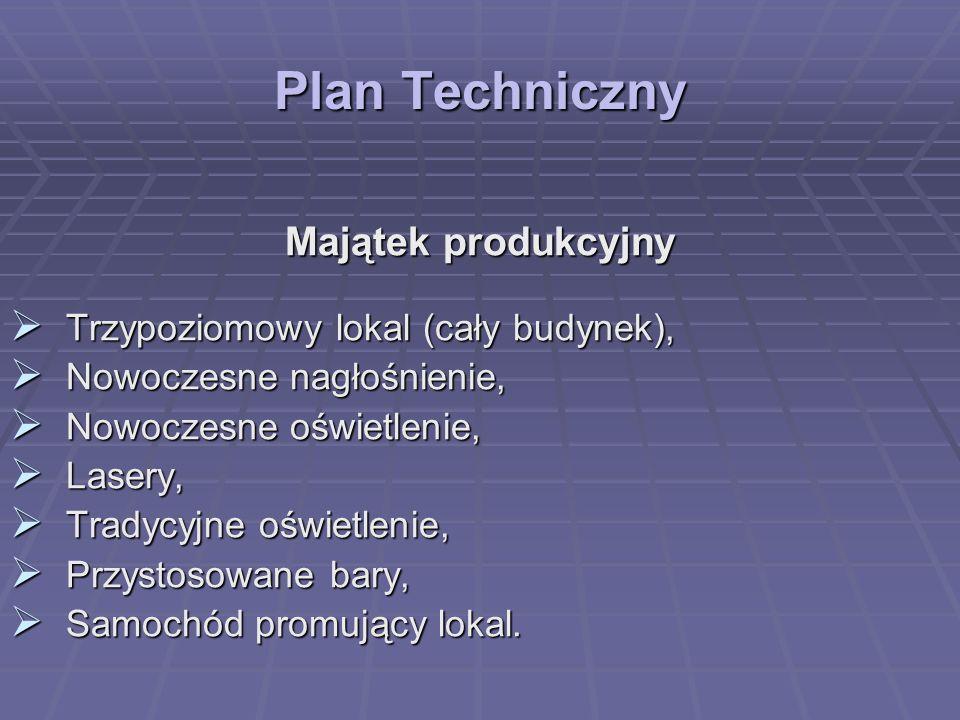 Plan Techniczny Majątek produkcyjny Trzypoziomowy lokal (cały budynek), Trzypoziomowy lokal (cały budynek), Nowoczesne nagłośnienie, Nowoczesne nagłoś
