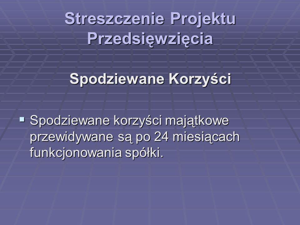 Streszczenie Projektu Przedsięwzięcia Wysokość środków finansowych Kapitał założycielski wyniesie Kapitał założycielski wyniesie 500 000 złotych