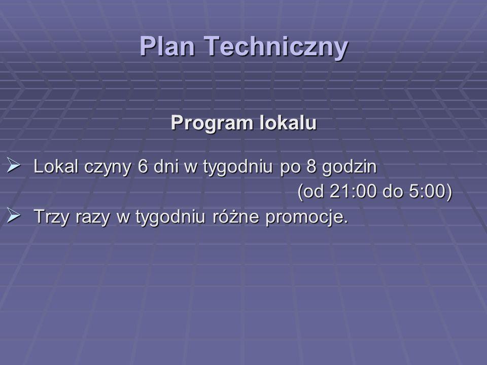 Plan Techniczny Program lokalu Lokal czyny 6 dni w tygodniu po 8 godzin Lokal czyny 6 dni w tygodniu po 8 godzin (od 21:00 do 5:00) Trzy razy w tygodn