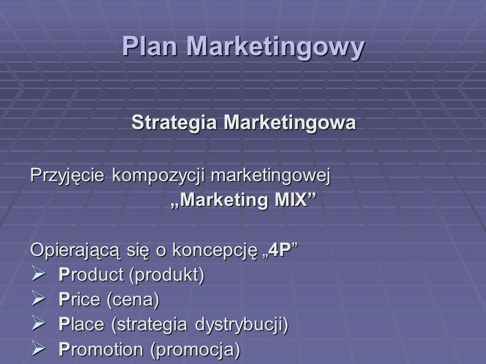 Plan Marketingowy Strategia Marketingowa Przyjęcie kompozycji marketingowej Marketing MIX Opierającą się o koncepcję 4P Product (produkt) Product (pro