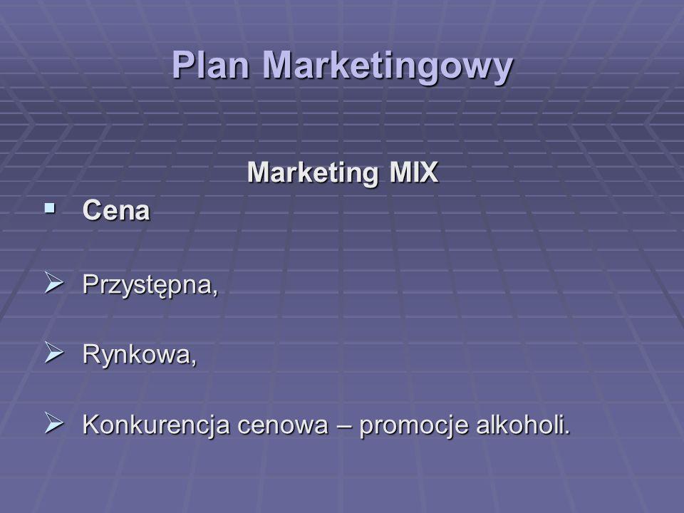 Plan Marketingowy Marketing MIX Cena Cena Przystępna, Przystępna, Rynkowa, Rynkowa, Konkurencja cenowa – promocje alkoholi. Konkurencja cenowa – promo