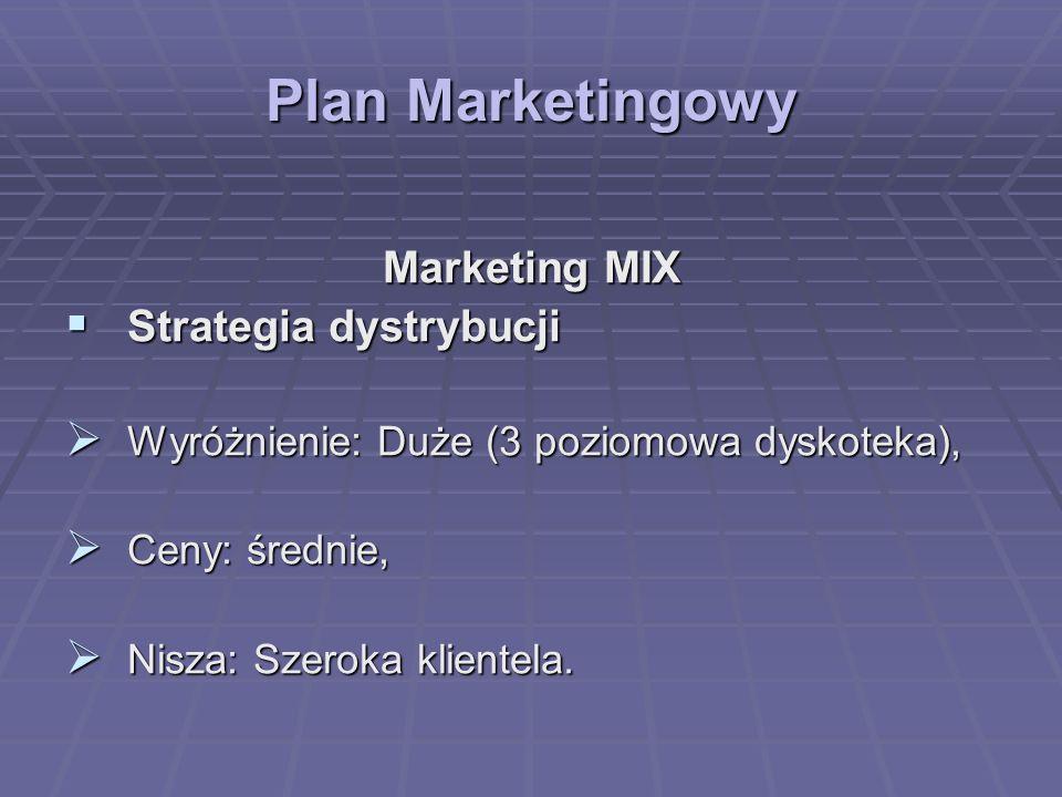 Plan Marketingowy Marketing MIX Strategia dystrybucji Strategia dystrybucji Wyróżnienie: Duże (3 poziomowa dyskoteka), Wyróżnienie: Duże (3 poziomowa
