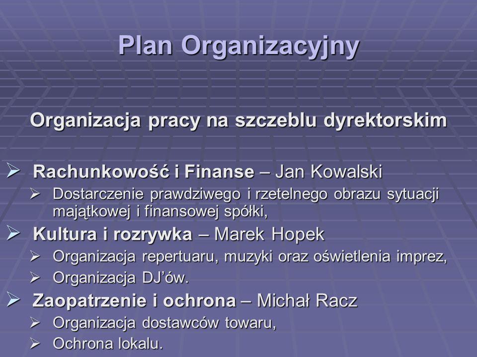 Plan Organizacyjny Organizacja pracy na szczeblu dyrektorskim Rachunkowość i Finanse – Jan Kowalski Rachunkowość i Finanse – Jan Kowalski Dostarczenie
