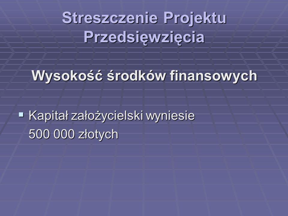 Plan Marketingowy Marketing MIX Cena Cena Przystępna, Przystępna, Rynkowa, Rynkowa, Konkurencja cenowa – promocje alkoholi.