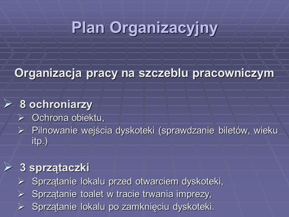Plan Organizacyjny Organizacja pracy na szczeblu pracowniczym 8 ochroniarzy 8 ochroniarzy Ochrona obiektu, Ochrona obiektu, Pilnowanie wejścia dyskote