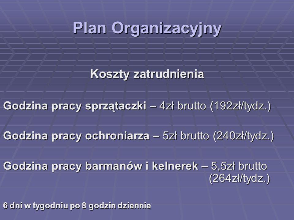 Plan Organizacyjny Koszty zatrudnienia Godzina pracy sprzątaczki – 4zł brutto (192zł/tydz.) Godzina pracy ochroniarza – 5zł brutto (240zł/tydz.) Godzi