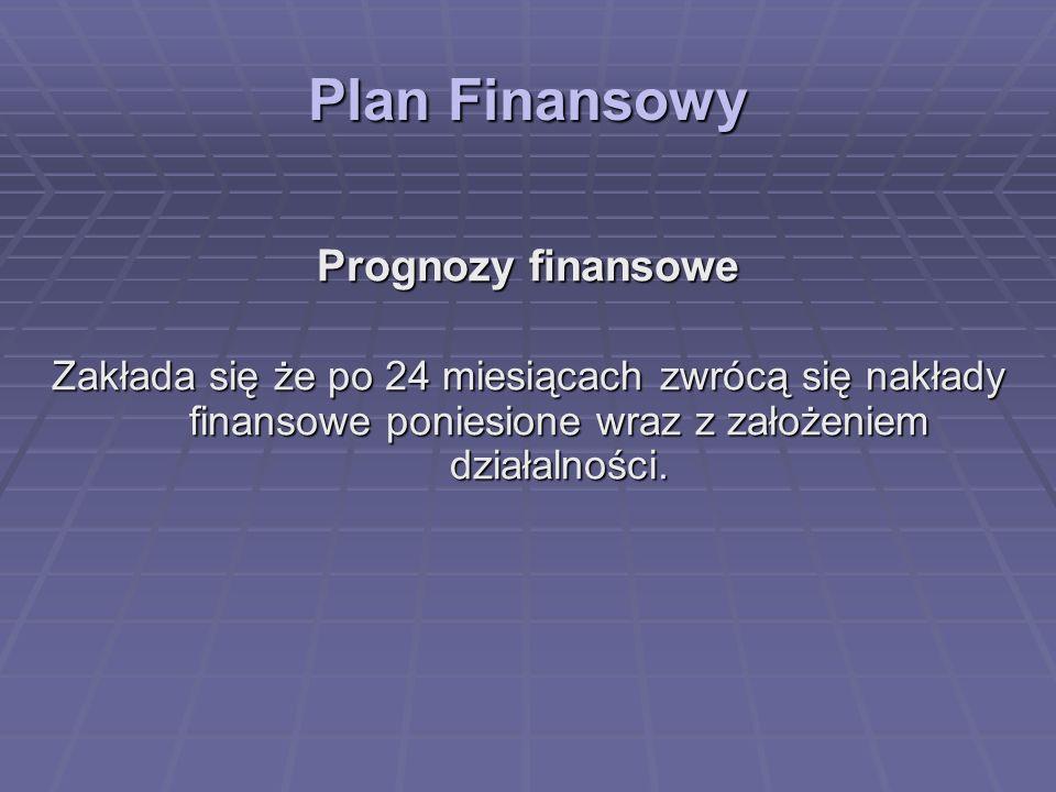Plan Finansowy Prognozy finansowe Zakłada się że po 24 miesiącach zwrócą się nakłady finansowe poniesione wraz z założeniem działalności.