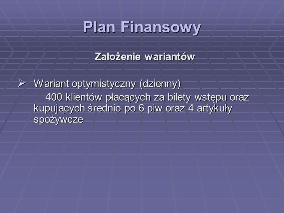 Plan Finansowy Założenie wariantów Wariant optymistyczny (dzienny) Wariant optymistyczny (dzienny) 400 klientów płacących za bilety wstępu oraz kupują
