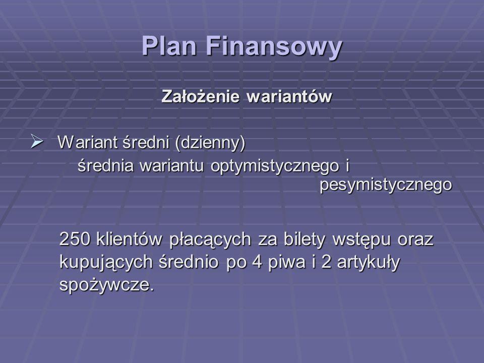 Plan Finansowy Założenie wariantów Wariant średni (dzienny) Wariant średni (dzienny) średnia wariantu optymistycznego i pesymistycznego 250 klientów p