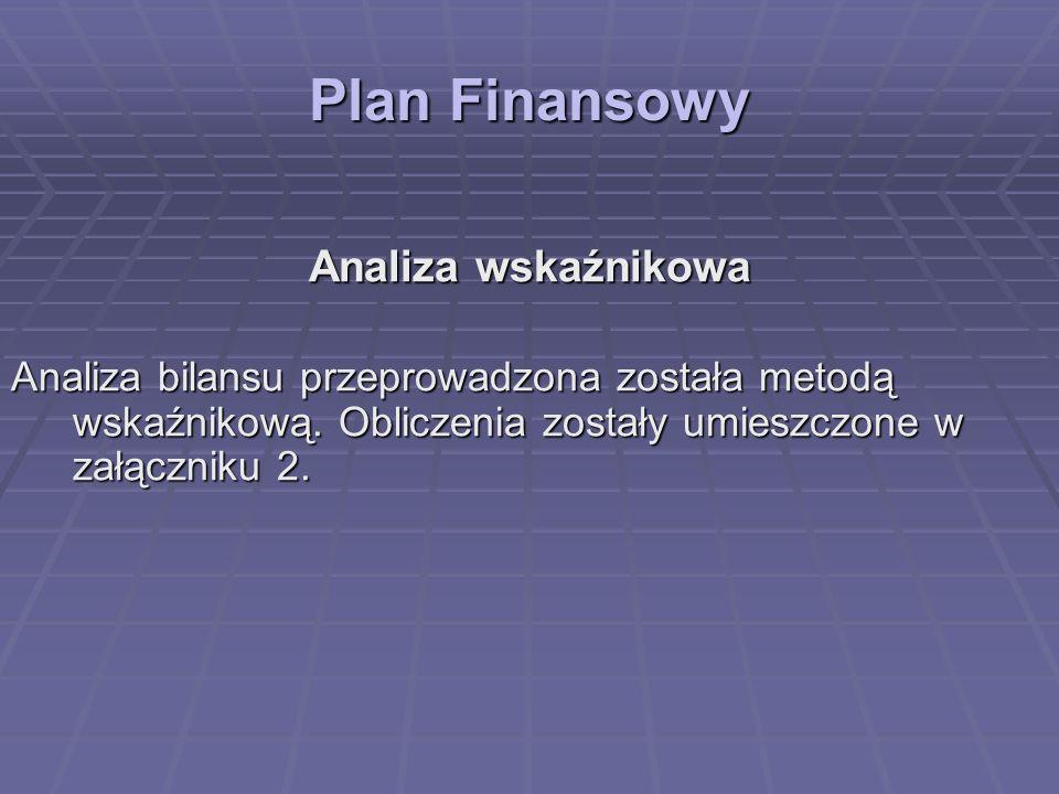 Plan Finansowy Analiza wskaźnikowa Analiza bilansu przeprowadzona została metodą wskaźnikową. Obliczenia zostały umieszczone w załączniku 2.