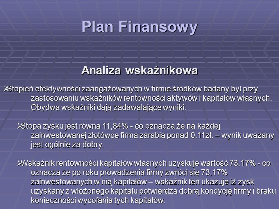 Plan Finansowy Analiza wskaźnikowa Stopień efektywności zaangażowanych w firmie środków badany był przy zastosowaniu wskaźników rentowności aktywów i