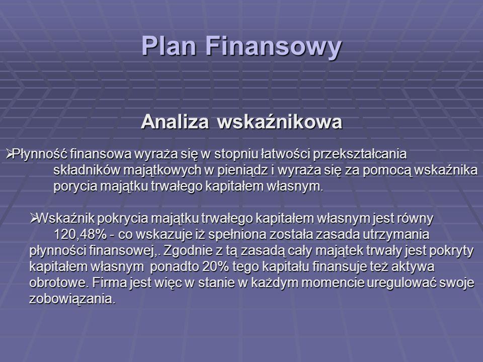 Plan Finansowy Analiza wskaźnikowa Płynność finansowa wyraża się w stopniu łatwości przekształcania składników majątkowych w pieniądz i wyraża się za