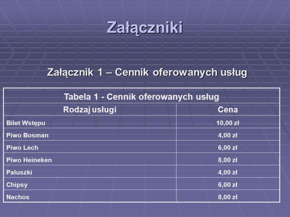 Załączniki Załącznik 1 – Cennik oferowanych usług Tabela 1 - Cennik oferowanych usług Rodzaj usługiCena Bilet Wstępu10,00 zł Piwo Bosman4,00 zł Piwo L