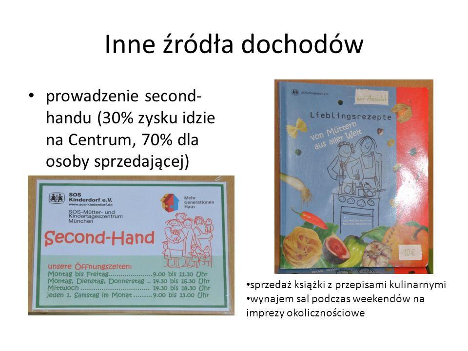 Inne źródła dochodów prowadzenie second- handu (30% zysku idzie na Centrum, 70% dla osoby sprzedającej) sprzedaż książki z przepisami kulinarnymi wyna