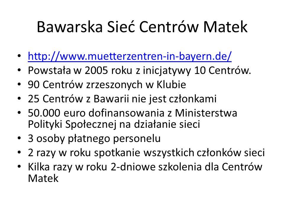 Bawarska Sieć Centrów Matek http://www.muetterzentren-in-bayern.de/ Powstała w 2005 roku z inicjatywy 10 Centrów. 90 Centrów zrzeszonych w Klubie 25 C