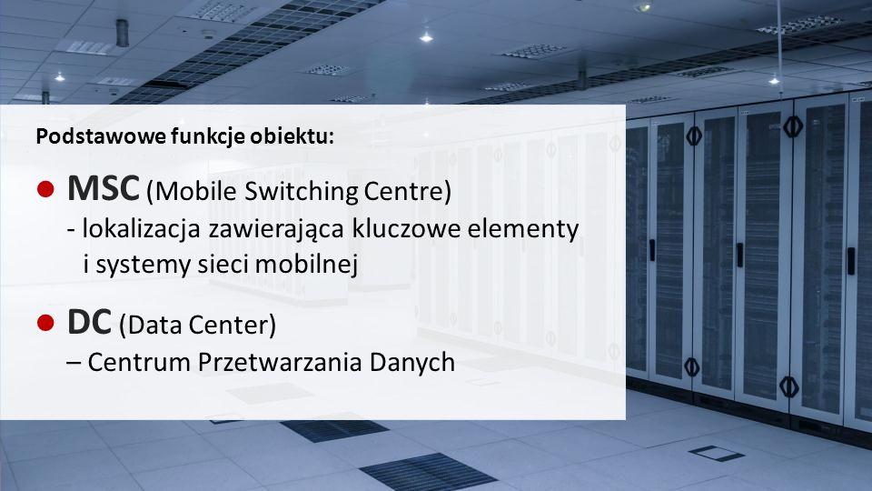 MSC (Mobile Switching Centre) - lokalizacja zawierająca kluczowe elementy i systemy sieci mobilnej DC (Data Center) – Centrum Przetwarzania Danych Pod