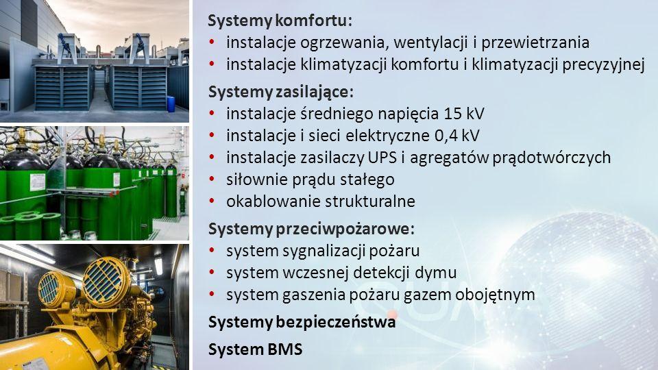 Systemy komfortu: instalacje ogrzewania, wentylacji i przewietrzania instalacje klimatyzacji komfortu i klimatyzacji precyzyjnej Systemy zasilające: i