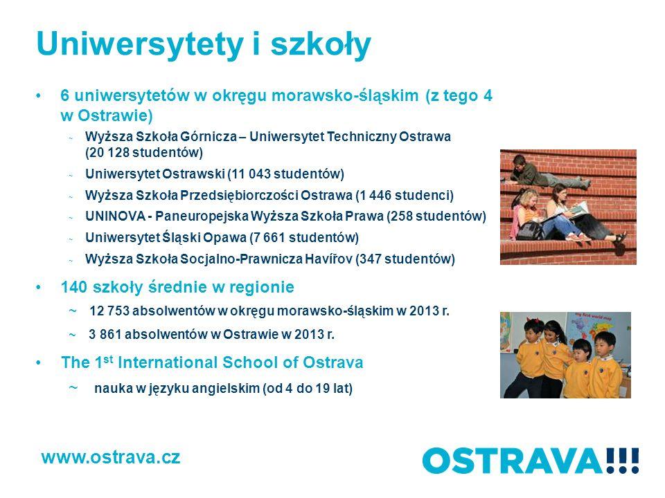 Uniwersytety i szkoły www.ostrava.cz 6 uniwersytetów w okręgu morawsko-śląskim (z tego 4 w Ostrawie) ~ Wyższa Szkoła Górnicza – Uniwersytet Techniczny