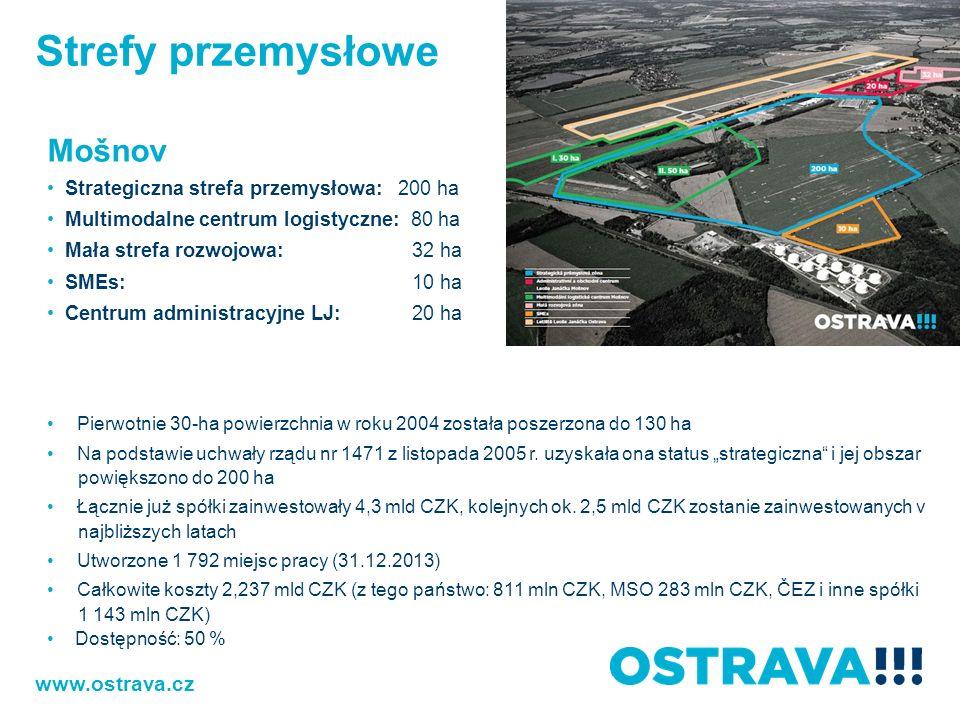 Mošnov Strategiczna strefa przemysłowa: 200 ha Multimodalne centrum logistyczne: 80 ha Mała strefa rozwojowa: 32 ha SMEs: 10 ha Centrum administracyjn