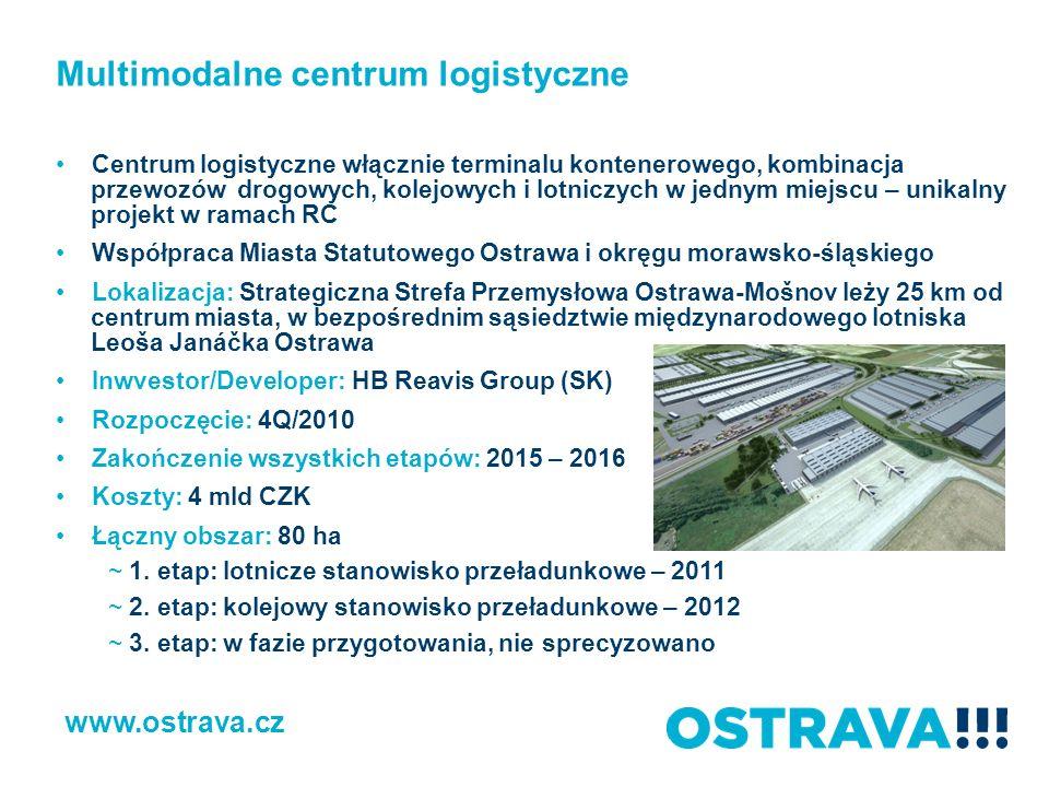 Multimodalne centrum logistyczne www.ostrava.cz Centrum logistyczne włącznie terminalu kontenerowego, kombinacja przewozów drogowych, kolejowych i lot