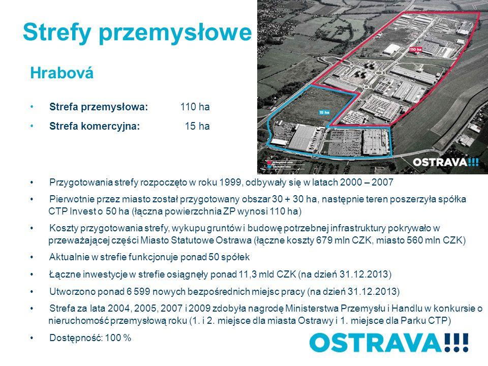 Hrabová Strefa przemysłowa: 110 ha Strefa komercyjna: 15 ha Przygotowania strefy rozpoczęto w roku 1999, odbywały się w latach 2000 – 2007 Pierwotnie