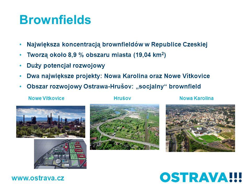 Brownfields Hrušov Największa koncentracją brownfieldów w Republice Czeskiej Tworzą około 8,9 % obszaru miasta (19,04 km 2 ) Duży potencjał rozwojowy