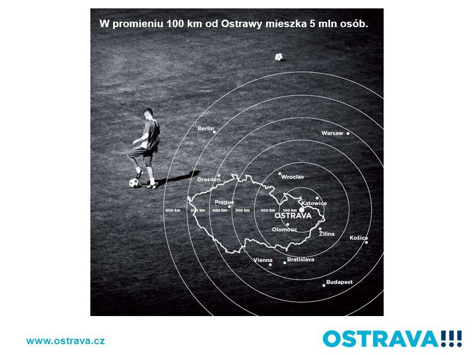 Mieszkanie – rozwój cen średnich mieszkań w Ostrawie www.ostrava.cz Źródło: www.realitycechy.cz