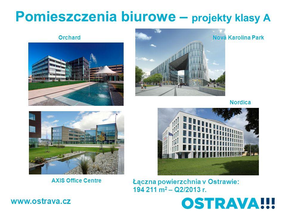 Orchard Nordica Nová Karolina Park AXIS Office Centre www.ostrava.cz Pomieszczenia biurowe – projekty klasy A Łączna powierzchnia v Ostrawie: 194 211