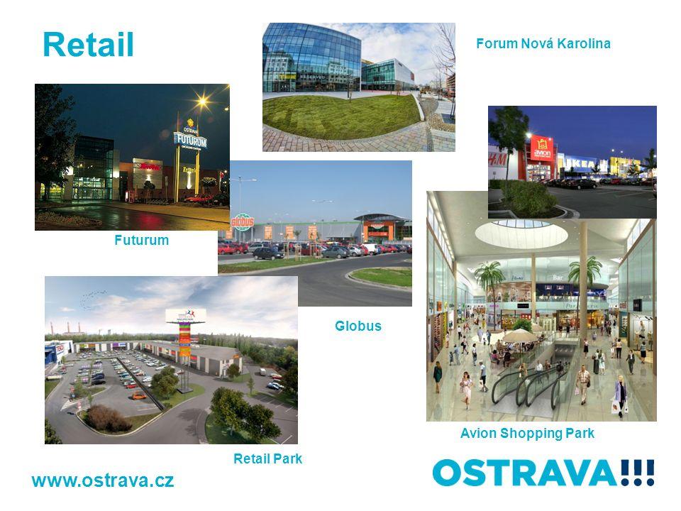 Retail www.ostrava.cz Futurum Globus Retail Park Avion Shopping Park Forum Nová Karolina