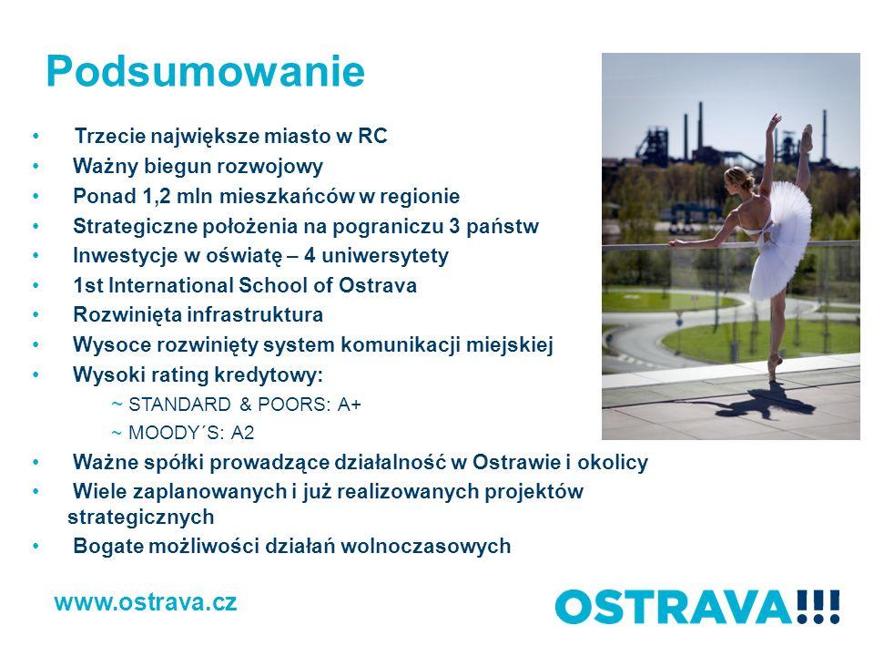 Podsumowanie www.ostrava.cz Trzecie największe miasto w RC Ważny biegun rozwojowy Ponad 1,2 mln mieszkańców w regionie Strategiczne położenia na pogra