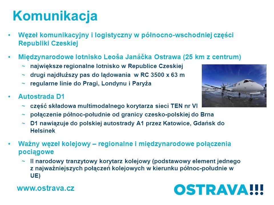 Banki w Ostrawie i okolicy www.ostrava.cz
