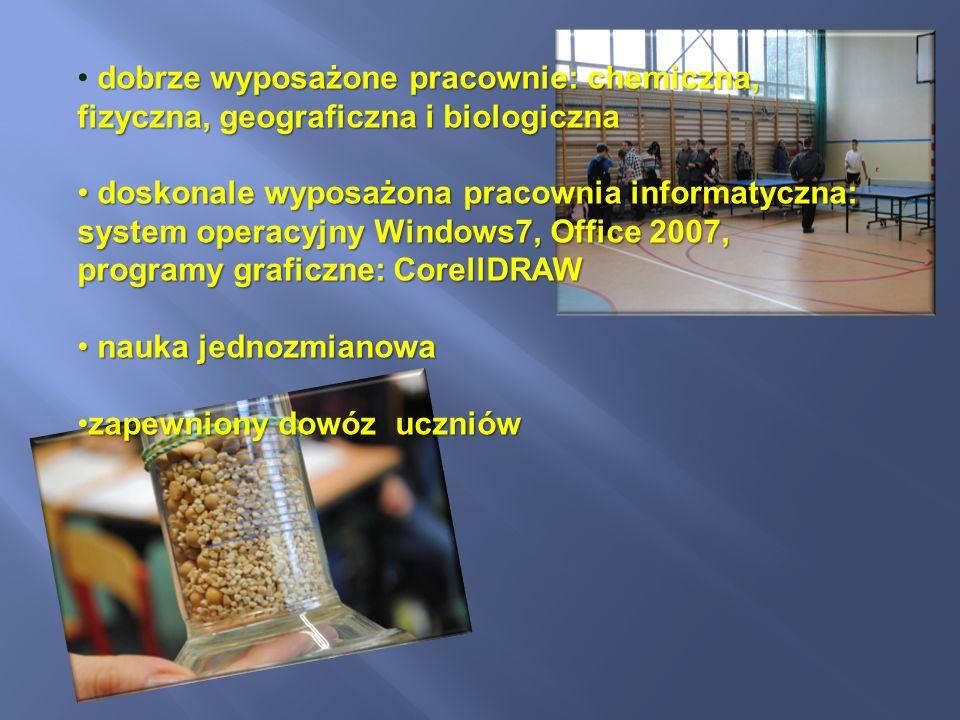 dobrze wyposażone pracownie: chemiczna, fizyczna, geograficzna i biologiczna doskonale wyposażona pracownia informatyczna: system operacyjny Windows7,