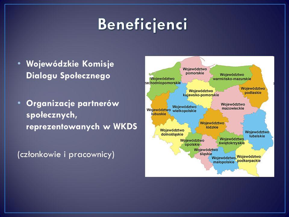 Zaplecze organizacyjne na spotkania partnerów społecznych Przygotowywanie ekspertyz tematycznych Promocja dialogu regionalnego (newsletter, biuletyn) Przygotowanie podręcznika dla partnerów społecznych Organizacja szkoleń 5