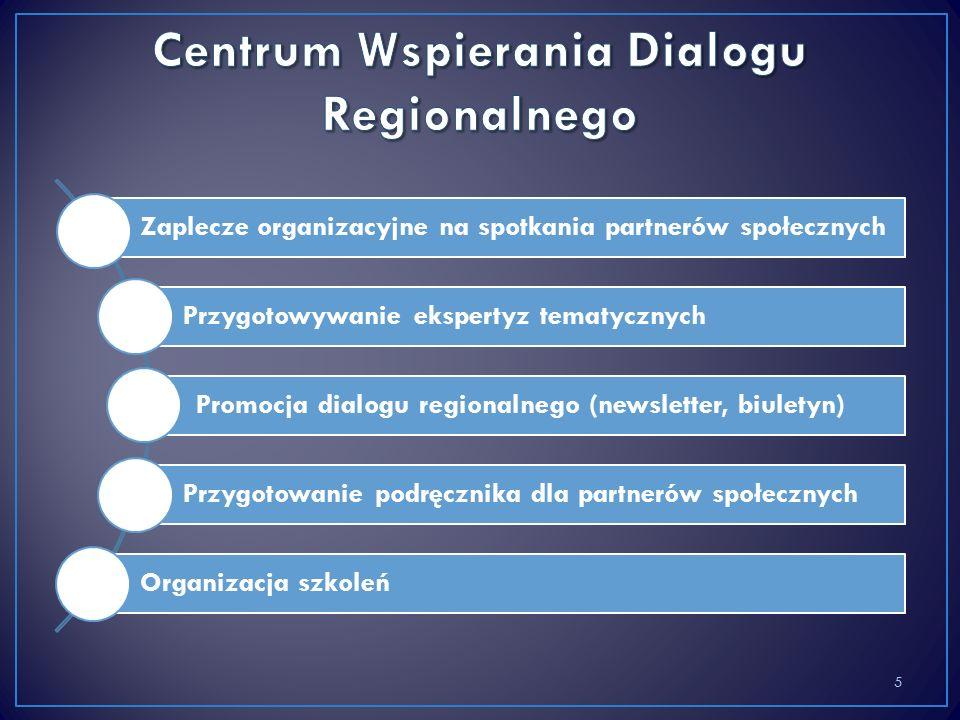 Zaplecze organizacyjne na spotkania partnerów społecznych Przygotowywanie ekspertyz tematycznych Promocja dialogu regionalnego (newsletter, biuletyn)