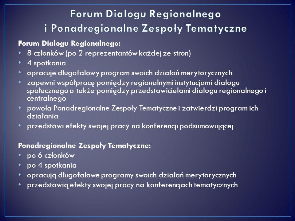 Forum Dialogu Regionalnego: 8 członków (po 2 reprezentantów każdej ze stron) 4 spotkania opracuje długofalowy program swoich działań merytorycznych zapewni współpracę pomiędzy regionalnymi instytucjami dialogu społecznego a także pomiędzy przedstawicielami dialogu regionalnego i centralnego powoła Ponadregionalne Zespoły Tematyczne i zatwierdzi program ich działania przedstawi efekty swojej pracy na konferencji podsumowującej Ponadregionalne Zespoły Tematyczne: po 6 członków po 4 spotkania opracują długofalowe programy swoich działań merytorycznych przedstawią efekty swojej pracy na konferencjach tematycznych