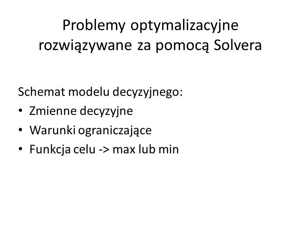 Problemy optymalizacyjne rozwiązywane za pomocą Solvera Schemat modelu decyzyjnego: Zmienne decyzyjne Warunki ograniczające Funkcja celu -> max lub mi